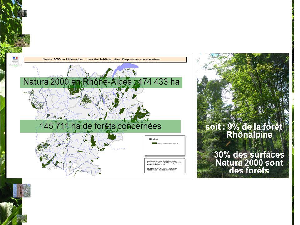 Natura 2000 en Rhône-Alpes : 474 433 ha 145 711 ha de forêts concernées soit : 9% de la forêt Rhônalpine 30% des surfaces Natura 2000 sont des forêts