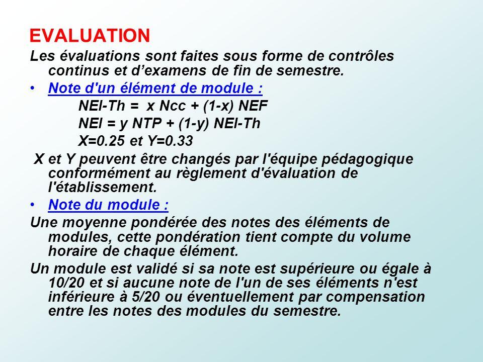 EVALUATION Les évaluations sont faites sous forme de contrôles continus et dexamens de fin de semestre. Note d'un élément de module : NEl-Th = x Ncc +