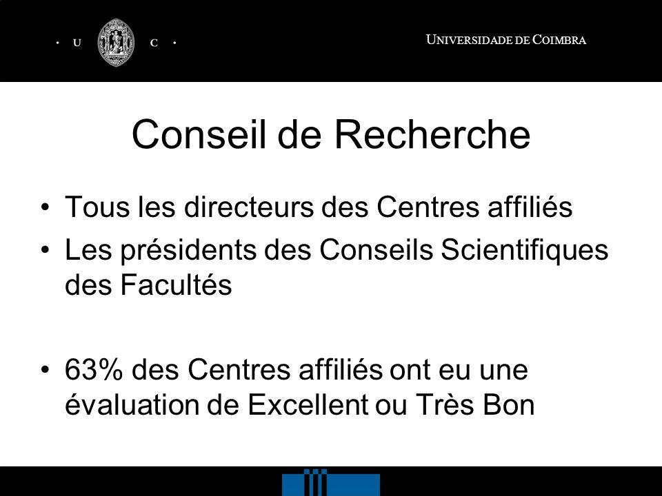 U NIVERSIDADE DE C OIMBRA Conseil de Recherche Tous les directeurs des Centres affiliés Les présidents des Conseils Scientifiques des Facultés 63% des Centres affiliés ont eu une évaluation de Excellent ou Très Bon
