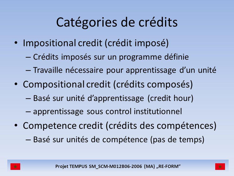 Projet TEMPUS SM_SCM-M012B06-2006 (MA) RE-FORM Catégories de crédits Impositional credit (crédit imposé) – Crédits imposés sur un programme définie –
