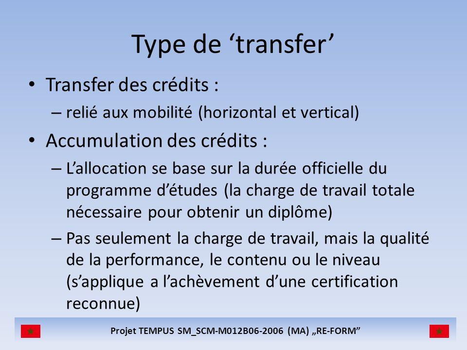 Projet TEMPUS SM_SCM-M012B06-2006 (MA) RE-FORM Type de transfer Transfer des crédits : – relié aux mobilité (horizontal et vertical) Accumulation des crédits : – Lallocation se base sur la durée officielle du programme détudes (la charge de travail totale nécessaire pour obtenir un diplôme) – Pas seulement la charge de travail, mais la qualité de la performance, le contenu ou le niveau (sapplique a lachèvement dune certification reconnue)