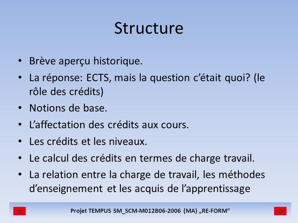 Projet TEMPUS SM_SCM-M012B06-2006 (MA) RE-FORM Structure Brève aperçu historique. La réponse: ECTS, mais la question cétait quoi? (le rôle des crédits