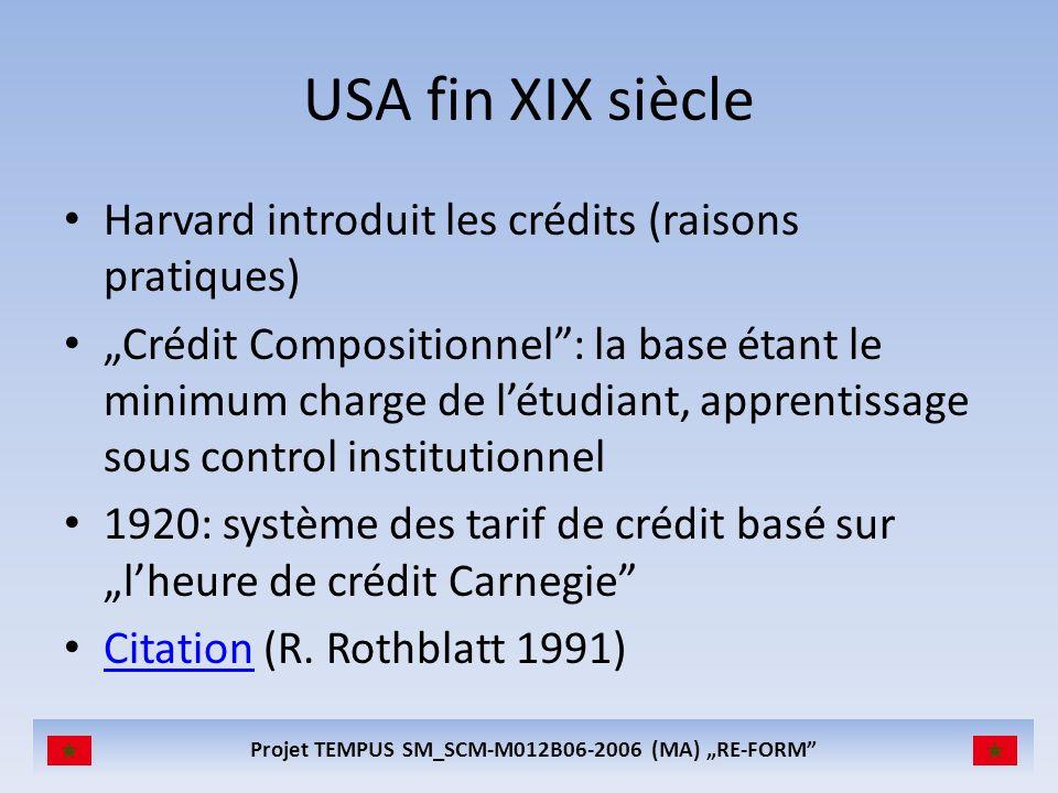 Projet TEMPUS SM_SCM-M012B06-2006 (MA) RE-FORM USA fin XIX siècle Harvard introduit les crédits (raisons pratiques) Crédit Compositionnel: la base éta