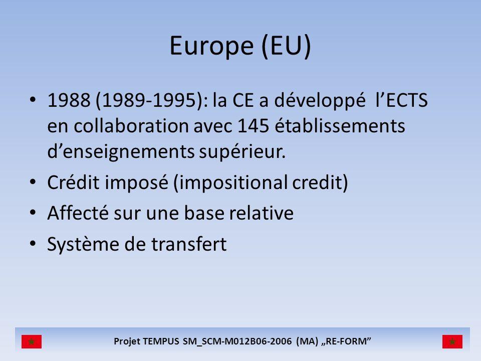 Projet TEMPUS SM_SCM-M012B06-2006 (MA) RE-FORM Europe (EU) 1988 (1989-1995): la CE a développé lECTS en collaboration avec 145 établissements denseignements supérieur.