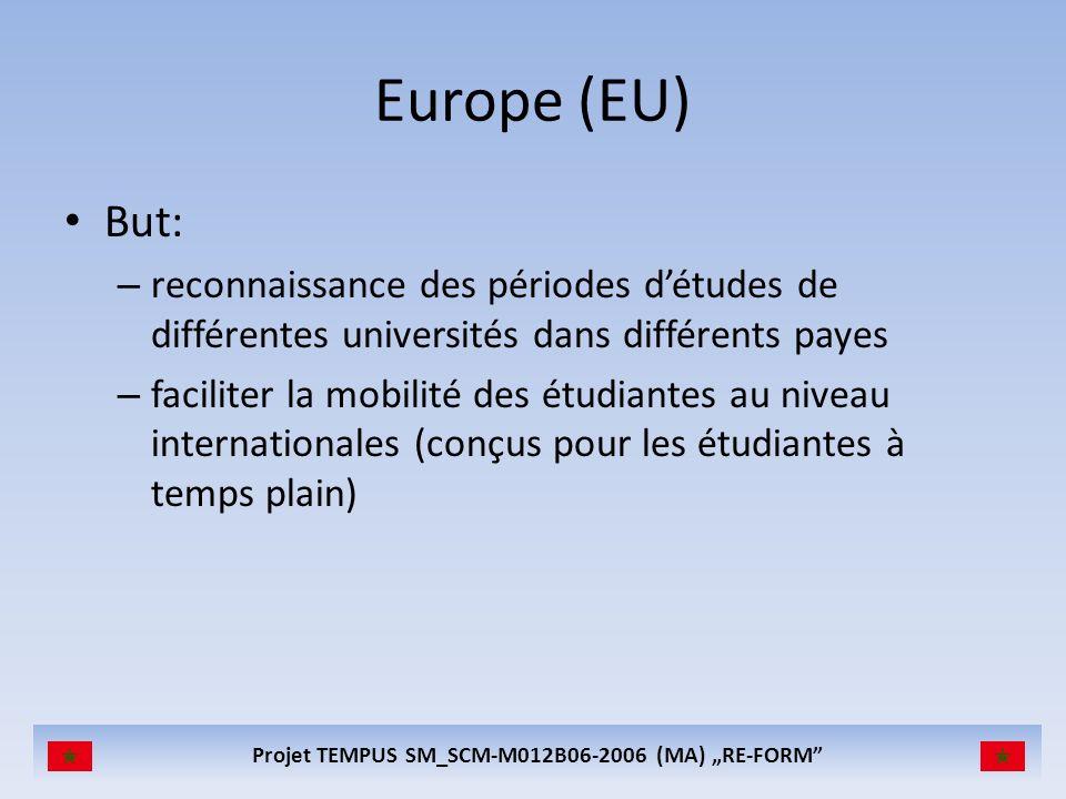 Projet TEMPUS SM_SCM-M012B06-2006 (MA) RE-FORM Europe (EU) But: – reconnaissance des périodes détudes de différentes universités dans différents payes – faciliter la mobilité des étudiantes au niveau internationales (conçus pour les étudiantes à temps plain)