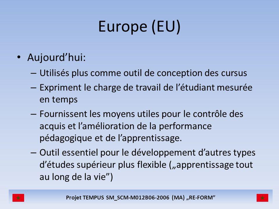 Projet TEMPUS SM_SCM-M012B06-2006 (MA) RE-FORM Europe (EU) Aujourdhui: – Utilisés plus comme outil de conception des cursus – Expriment le charge de t