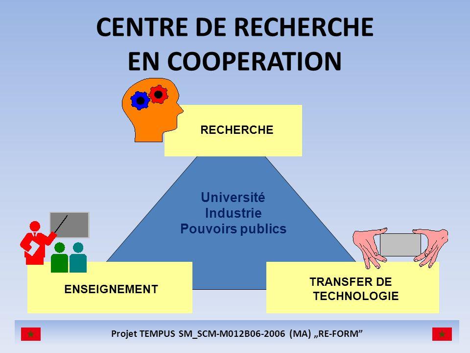 Projet TEMPUS SM_SCM-M012B06-2006 (MA) RE-FORM CENTRE DE RECHERCHE EN COOPERATION RECHERCHE ENSEIGNEMENT TRANSFER DE TECHNOLOGIE Université Industrie