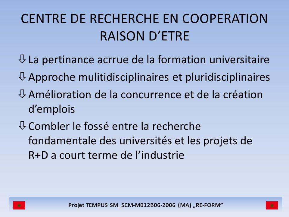Projet TEMPUS SM_SCM-M012B06-2006 (MA) RE-FORM CENTRE DE RECHERCHE EN COOPERATION RAISON DETRE òLa pertinance acrrue de la formation universitaire òAp
