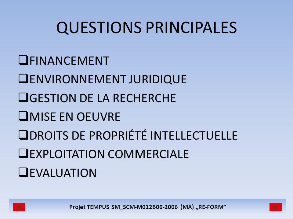Projet TEMPUS SM_SCM-M012B06-2006 (MA) RE-FORM QUESTIONS PRINCIPALES FINANCEMENT ENVIRONNEMENT JURIDIQUE GESTION DE LA RECHERCHE MISE EN OEUVRE DROITS