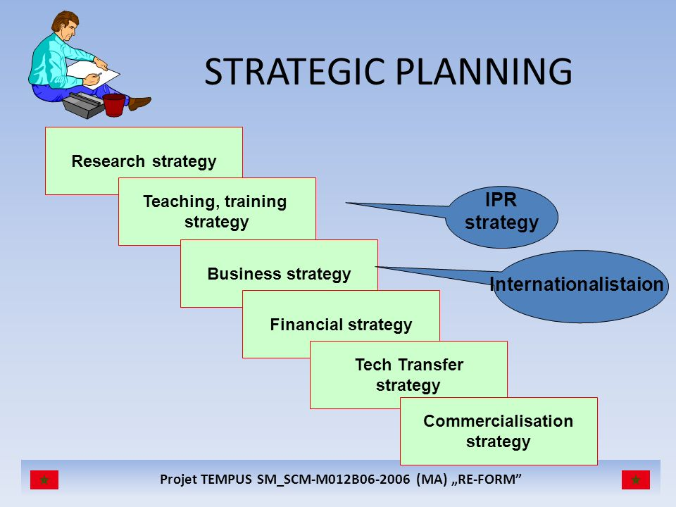 Projet TEMPUS SM_SCM-M012B06-2006 (MA) RE-FORM STRATEGIC PLANNING Research strategy Teaching, training strategy Business strategy Financial strategy T
