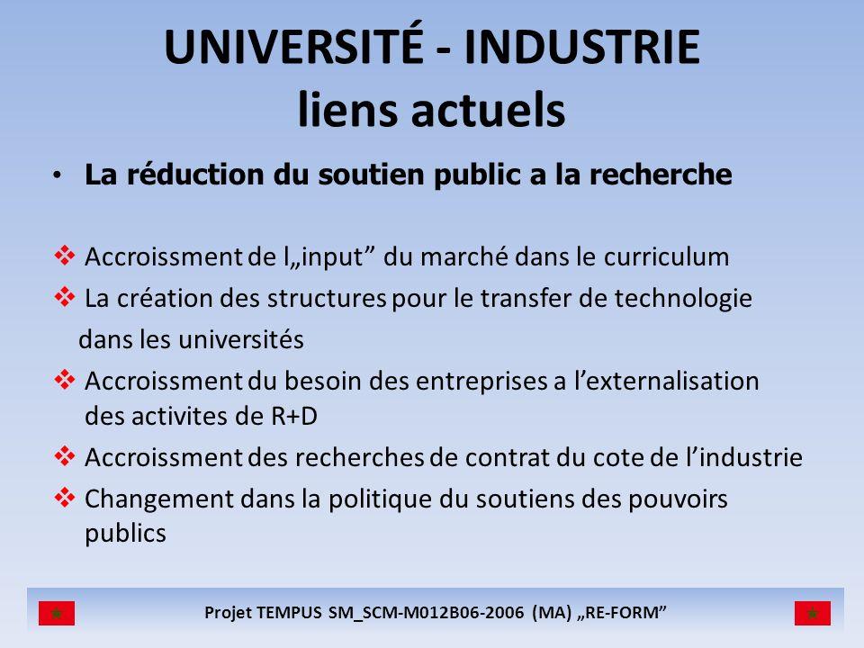 Projet TEMPUS SM_SCM-M012B06-2006 (MA) RE-FORM UNIVERSITÉ - INDUSTRIE liens actuels UNIVERSITÉ INDUSTRIE DOMAINE PUBLIC GOUVERNEMENT Financement Dons, contrats Diplômésconnaissances Diplômés, connaissances Connaissances Connaissances