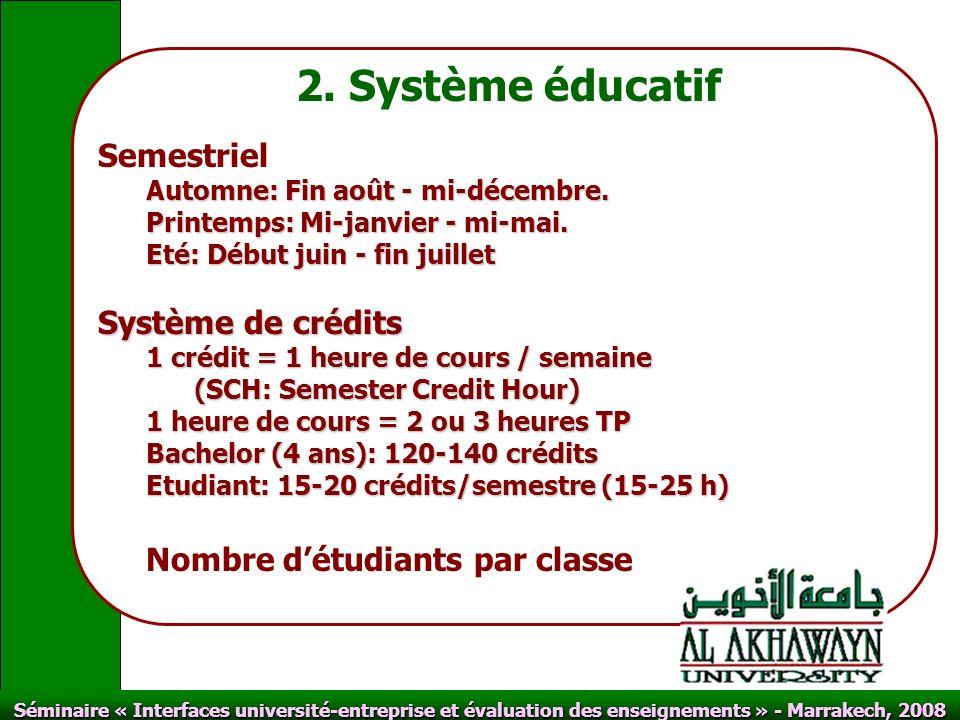 Click to edit Master text styles Second level Third level Fourth level Fifth level Click to edit Master title style Séminaire « Interfaces université-entreprise et évaluation des enseignements » - Marrakech, 2008 3.