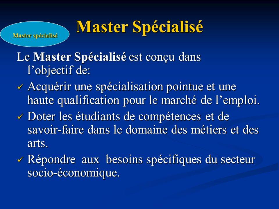 Master Spécialisé Le Master Spécialisé est conçu dans lobjectif de: Acquérir une spécialisation pointue et une haute qualification pour le marché de l
