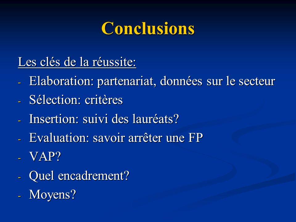 Conclusions Les clés de la réussite: - Elaboration: partenariat, données sur le secteur - Sélection: critères - Insertion: suivi des lauréats? - Evalu