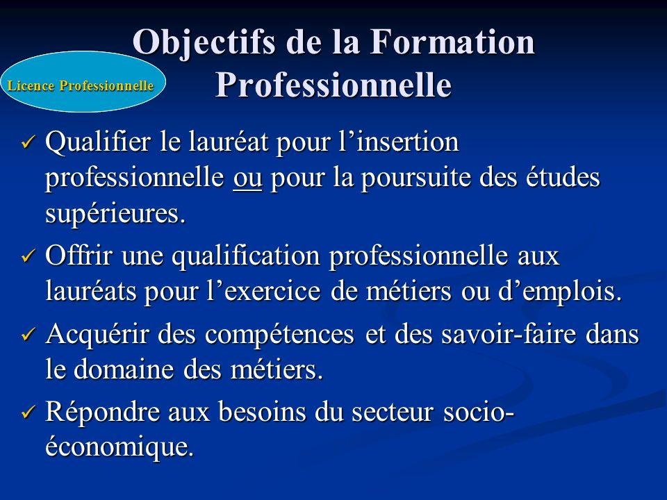 Objectifs de la Formation Professionnelle Qualifier le lauréat pour linsertion professionnelle ou pour la poursuite des études supérieures. Qualifier