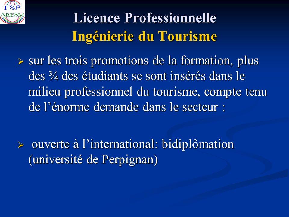 Licence Professionnelle Ingénierie du Tourisme sur les trois promotions de la formation, plus des ¾ des étudiants se sont insérés dans le milieu profe
