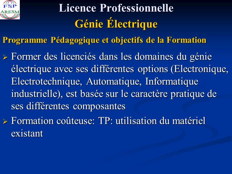 Licence Professionnelle Développement Humain Durable (septembre 2008) OBJECTIFS DE LA FORMATION contribuer à promouvoir les ressources humaines marocaines, à court, moyen et long termes.
