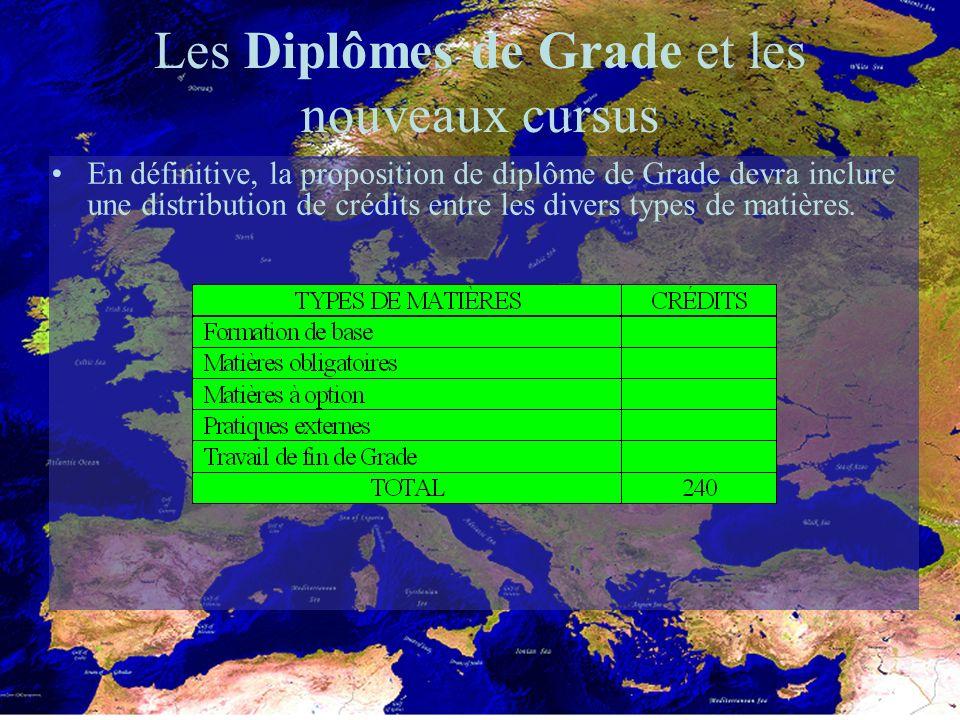 Les Diplômes de Grade et les nouveaux cursus En définitive, la proposition de diplôme de Grade devra inclure une distribution de crédits entre les divers types de matières.
