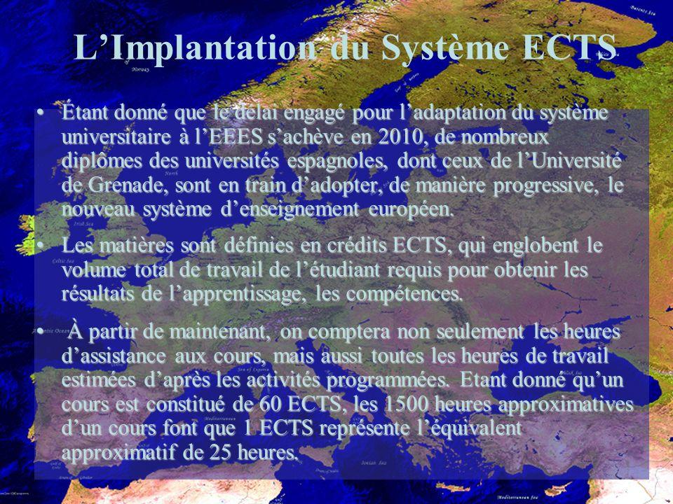LImplantation du Système ECTS Étant donné que le délai engagé pour ladaptation du système universitaire à lEEES sachève en 2010, de nombreux diplômes des universités espagnoles, dont ceux de lUniversité de Grenade, sont en train dadopter, de manière progressive, le nouveau système denseignement européen.Étant donné que le délai engagé pour ladaptation du système universitaire à lEEES sachève en 2010, de nombreux diplômes des universités espagnoles, dont ceux de lUniversité de Grenade, sont en train dadopter, de manière progressive, le nouveau système denseignement européen.