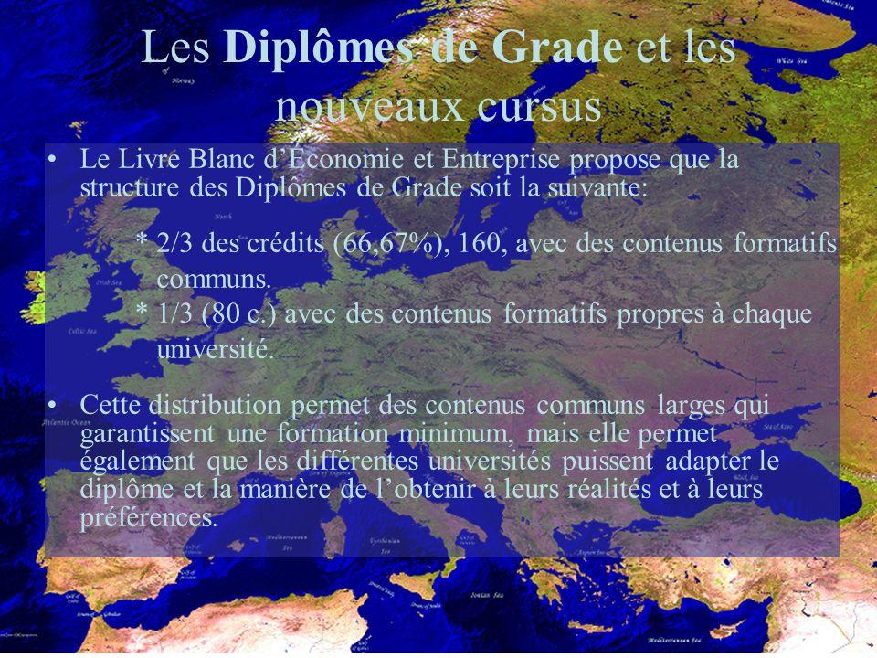 Les Diplômes de Grade et les nouveaux cursus Le Livre Blanc dÉconomie et Entreprise propose que la structure des Diplômes de Grade soit la suivante: * 2/3 des crédits (66,67%), 160, avec des contenus formatifs communs.