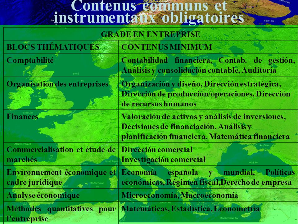 Contenus communs et instrumentaux obligatoires GRADE EN ENTREPRISE BLOCS THÉMATIQUESCONTENUS MINIMUM ComptabilitéContabilidad financiera, Contab.