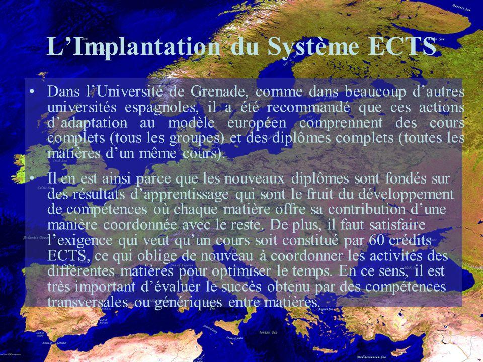 LImplantation du Système ECTS Dans lUniversité de Grenade, comme dans beaucoup dautres universités espagnoles, il a été recommandé que ces actions dadaptation au modèle européen comprennent des cours complets (tous les groupes) et des diplômes complets (toutes les matières dun même cours).