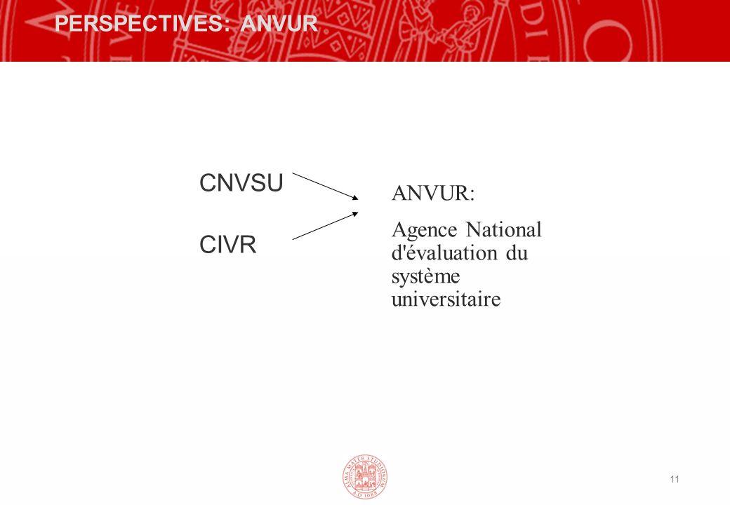 11 PERSPECTIVES: ANVUR CNVSU CIVR ANVUR: Agence National d évaluation du système universitaire