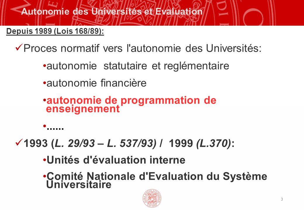 3 Autonomie des Universités et Evaluation Depuis 1989 (Lois 168/89): Proces normatif vers l autonomie des Universités: autonomie statutaire et reglémentaire autonomie financière autonomie de programmation de enseignement......