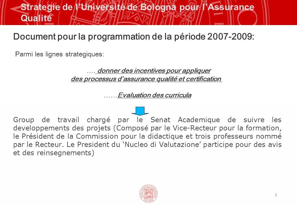 2 Strategie de lUniversité de Bologna pour lAssurance Qualité Document pour la programmation de la période 2007-2009: Parmi les lignes strategiques: ….