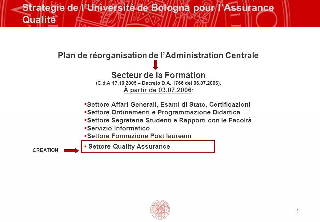 3 Strategie de lUniversité de Bologna pour lAssurance Qualité Plan de réorganisation de lAdministration Centrale Secteur de la Formation (C.d.A 17.10.2005 – Decreto D.A.