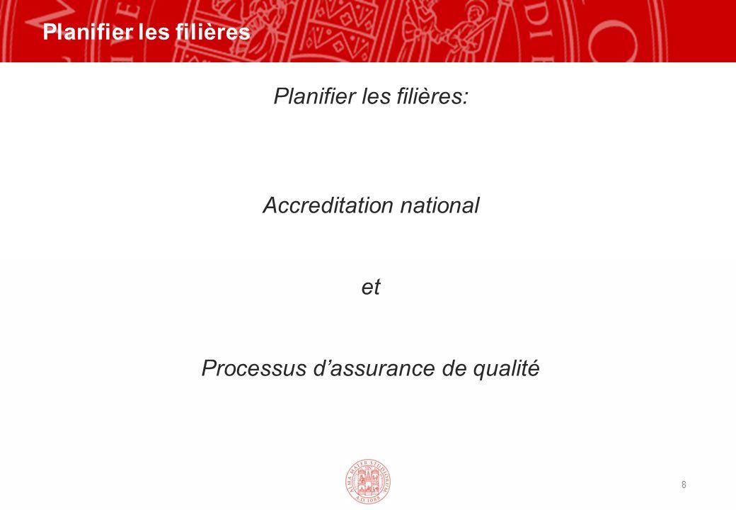 8 Planifier les filières Planifier les filières: Accreditation national et Processus dassurance de qualité