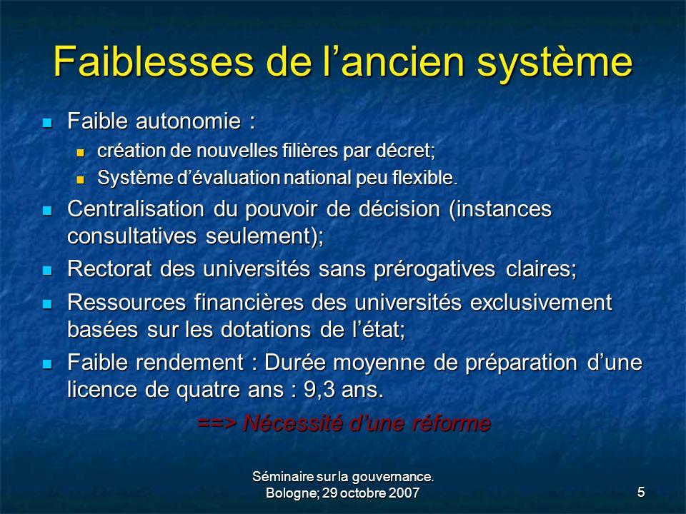 Séminaire sur la gouvernance. Bologne; 29 octobre 20075 Faiblesses de lancien système Faible autonomie : Faible autonomie : création de nouvelles fili