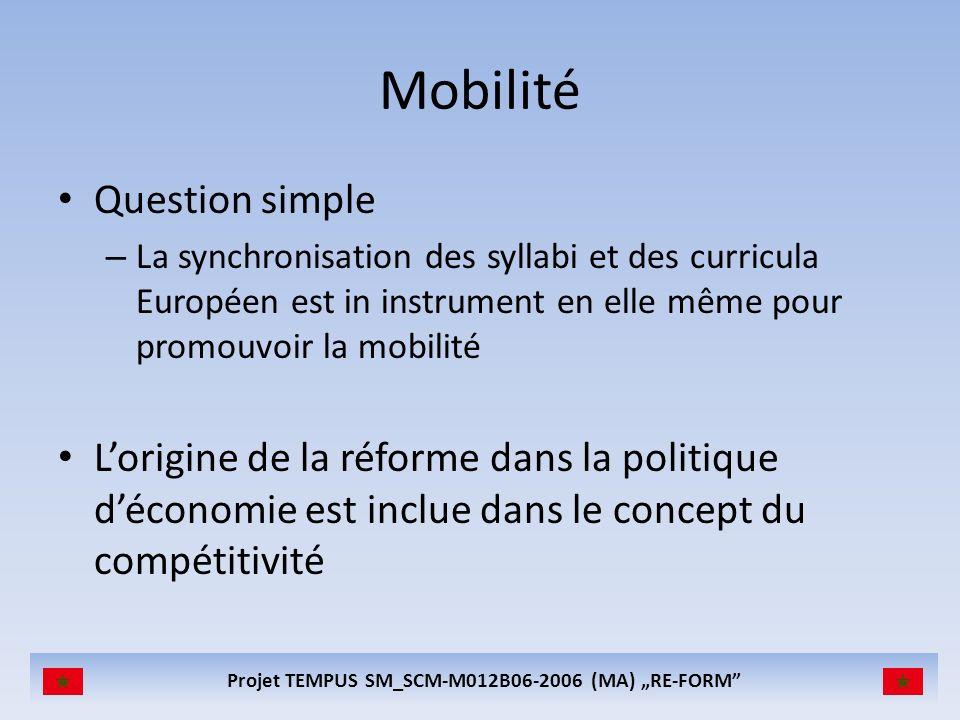 Projet TEMPUS SM_SCM-M012B06-2006 (MA) RE-FORM Mobilité Question simple – La synchronisation des syllabi et des curricula Européen est in instrument en elle même pour promouvoir la mobilité Lorigine de la réforme dans la politique déconomie est inclue dans le concept du compétitivité