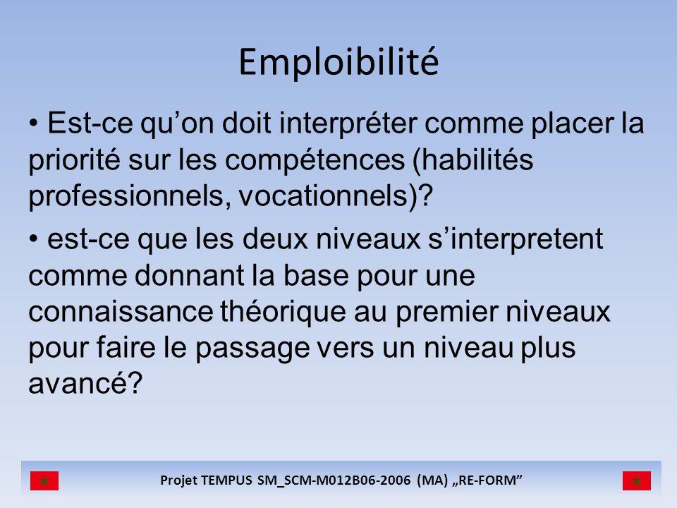 Projet TEMPUS SM_SCM-M012B06-2006 (MA) RE-FORM Est-ce quon doit interpréter comme placer la priorité sur les compétences (habilités professionnels, vocationnels).