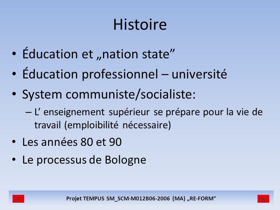 Projet TEMPUS SM_SCM-M012B06-2006 (MA) RE-FORM Histoire Éducation et nation state Éducation professionnel – université System communiste/socialiste: –