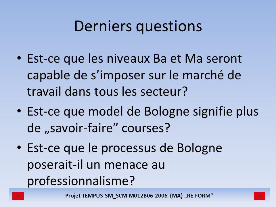 Projet TEMPUS SM_SCM-M012B06-2006 (MA) RE-FORM Derniers questions Est-ce que les niveaux Ba et Ma seront capable de simposer sur le marché de travail dans tous les secteur.
