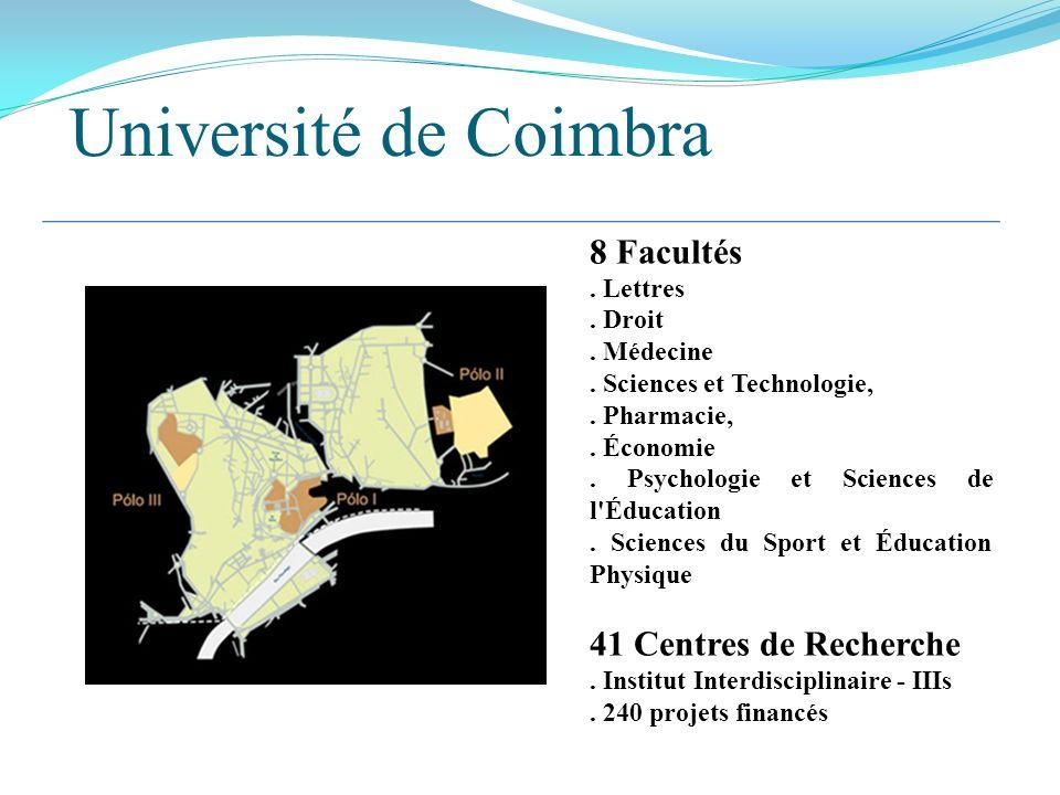 8 Facultés. Lettres. Droit. Médecine. Sciences et Technologie,. Pharmacie,. Économie. Psychologie et Sciences de l'Éducation. Sciences du Sport et Édu