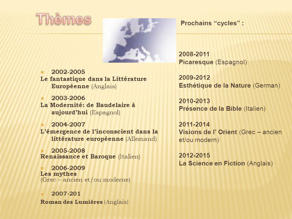 2002-2005 Le fantastique dans la Littérature Européenne (Anglais) 2003-2006 La Modernité: de Baudelaire à aujourdhui (Espagnol) 2004-2007 Lémergence de linconscient dans la littérature européenne (Allemand) 2005-2008 Renaissance et Baroque (Italien) 2006-2009 Les mythes (Grec – ancien et/ou moderne) 2007-201 Roman des Lumières (Anglais) Prochains cycles : 2008-2011 Picaresque (Espagnol) 2009-2012 Esthétique de la Nature (German) 2010-2013 Présence de la Bible (Italien) 2011-2014 Visions de l Orient (Grec – ancien et/ou modern) 2012-2015 La Science en Fiction (Anglais)