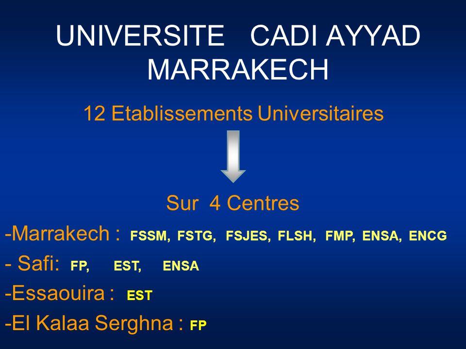 UNIVERSITE CADI AYYAD MARRAKECH 12 Etablissements Universitaires Sur 4 Centres -Marrakech : FSSM, FSTG, FSJES, FLSH, FMP, ENSA, ENCG - Safi: FP, EST,