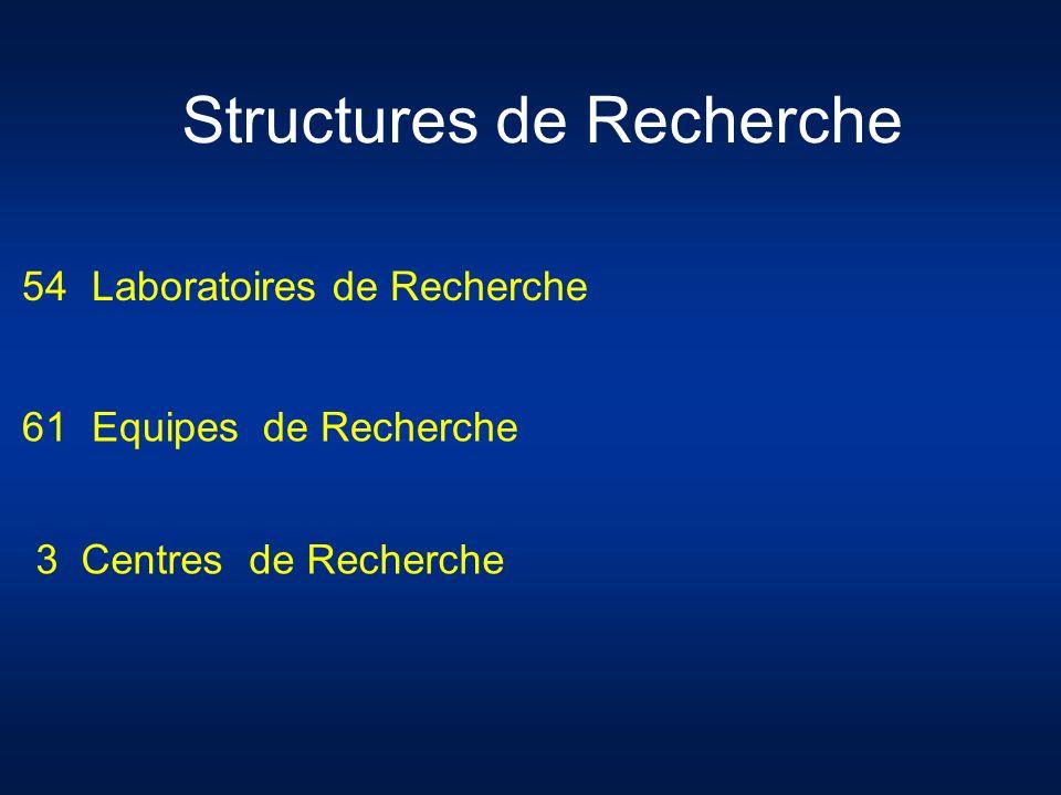 Structures de Recherche 54 Laboratoires de Recherche 61 Equipes de Recherche 3 Centres de Recherche