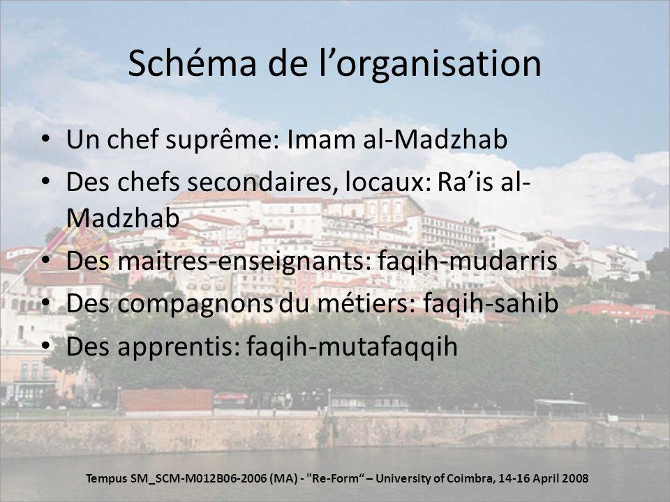 Schéma de lorganisation Un chef suprême: Imam al-Madzhab Des chefs secondaires, locaux: Rais al- Madzhab Des maitres-enseignants: faqih-mudarris Des compagnons du métiers: faqih-sahib Des apprentis: faqih-mutafaqqih Tempus SM_SCM-M012B06-2006 (MA) - Re-Form – University of Coimbra, 14-16 April 2008