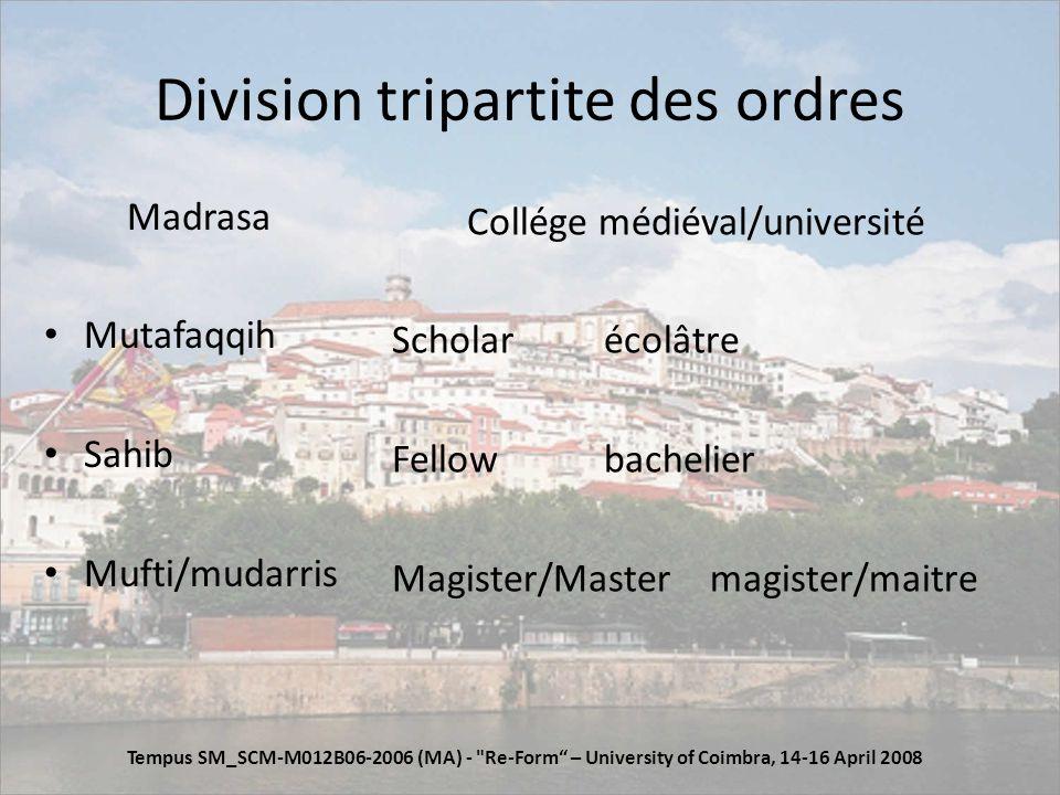 Division tripartite des ordres Madrasa Mutafaqqih Sahib Mufti/mudarris Collége médiéval/université Scholarécolâtre Fellowbachelier Magister/Mastermagi