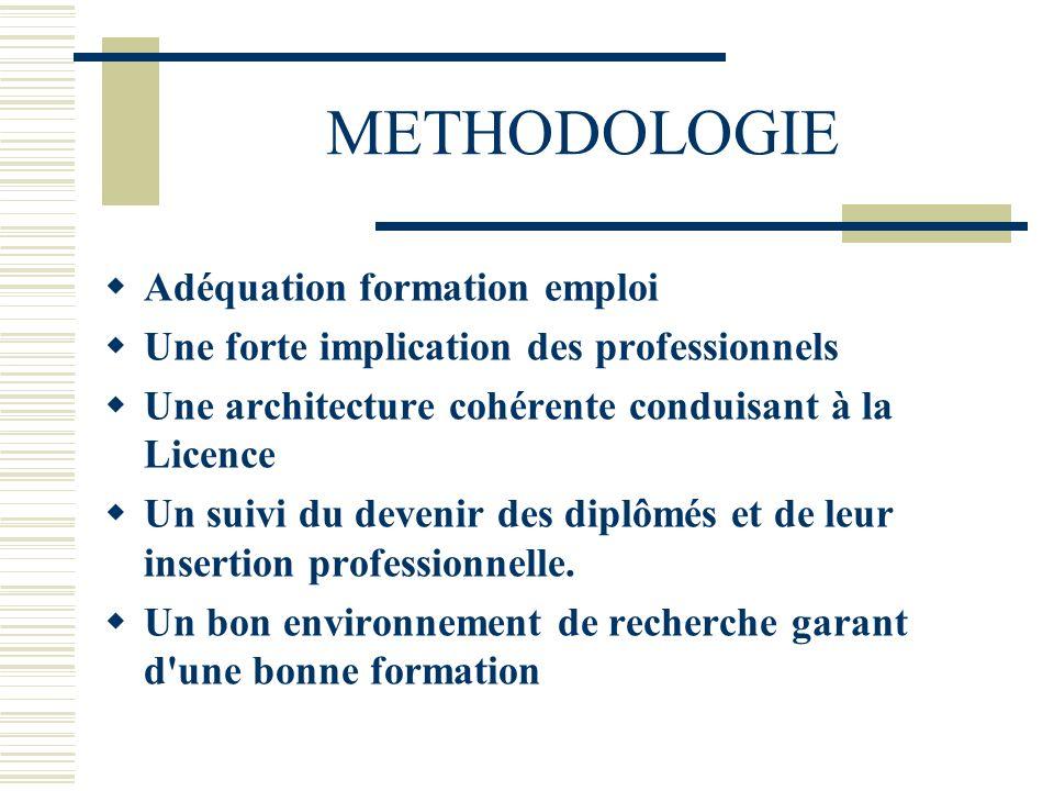 METHODOLOGIE Adéquation formation emploi Une forte implication des professionnels Une architecture cohérente conduisant à la Licence Un suivi du deven