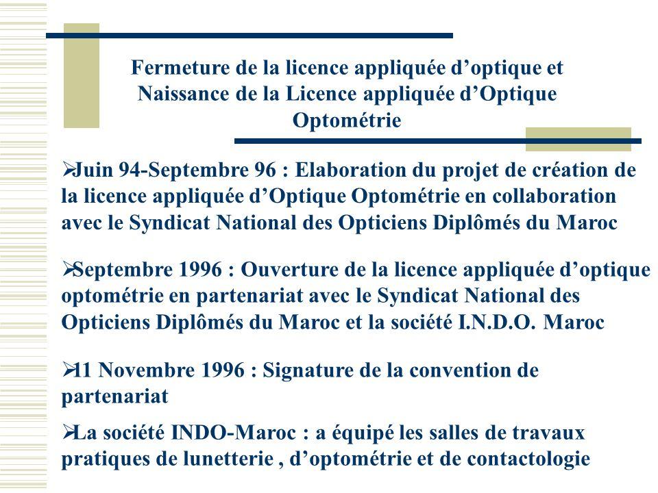 Fermeture de la licence appliquée doptique et Naissance de la Licence appliquée dOptique Optométrie Juin 94-Septembre 96 : Elaboration du projet de cr