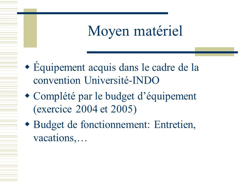 Moyen matériel Équipement acquis dans le cadre de la convention Université-INDO Complété par le budget déquipement (exercice 2004 et 2005) Budget de f