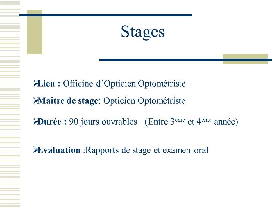 Stages Lieu : Officine dOpticien Optométriste Durée : 90 jours ouvrables (Entre 3 ème et 4 ème année) Evaluation :Rapports de stage et examen oral Maî
