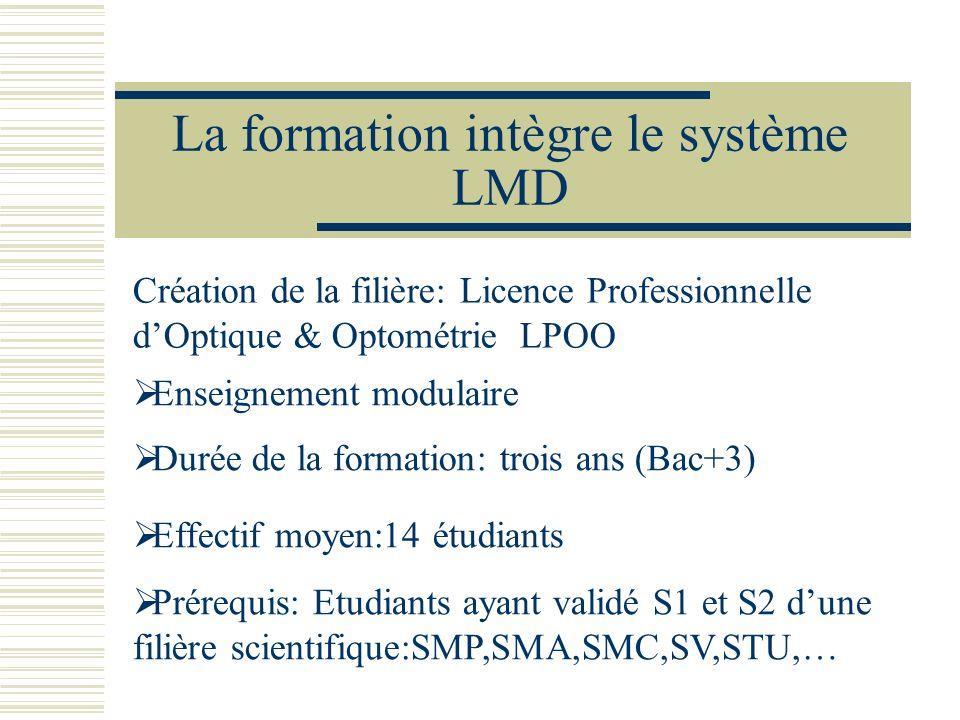 La formation intègre le système LMD Création de la filière: Licence Professionnelle dOptique & Optométrie LPOO Enseignement modulaire Durée de la form
