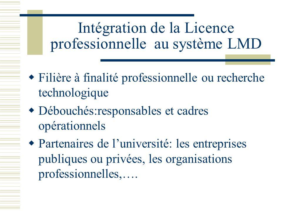 Intégration de la Licence professionnelle au système LMD Filière à finalité professionnelle ou recherche technologique Débouchés:responsables et cadre