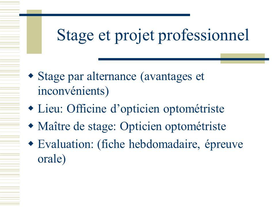 Stage et projet professionnel Stage par alternance (avantages et inconvénients) Lieu: Officine dopticien optométriste Maître de stage: Opticien optomé