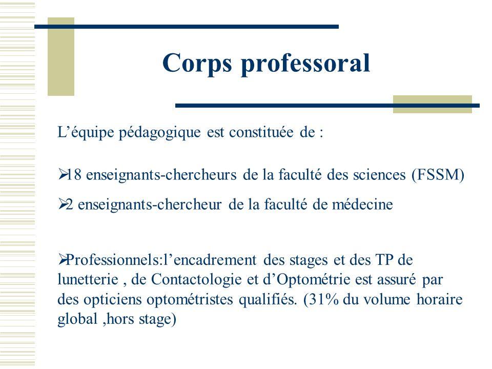 Corps professoral Léquipe pédagogique est constituée de : 18 enseignants-chercheurs de la faculté des sciences (FSSM) 2 enseignants-chercheur de la fa